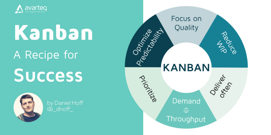Kanban - A recipe for success